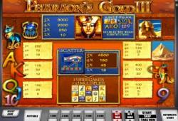 Почувствуйте себя новым фараоном в игре Pharaohs Gold III