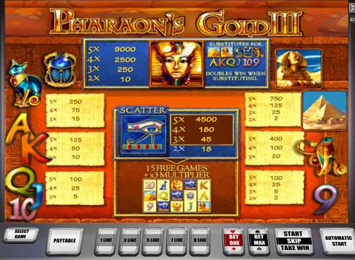 osobye-simvoly-slota-pharaoh-s-gold-iii